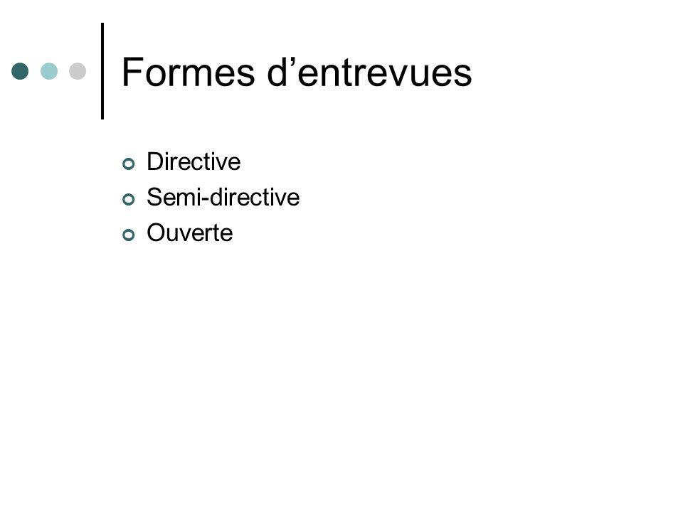 Formes dentrevues Directive Semi-directive Ouverte