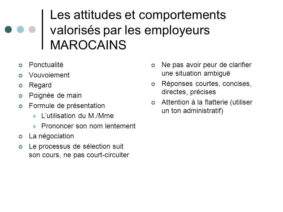 Les attitudes et comportements valorisés par les employeurs MAROCAINS Ponctualité Vouvoiement Regard Poignée de main Formule de présentation Lutilisat