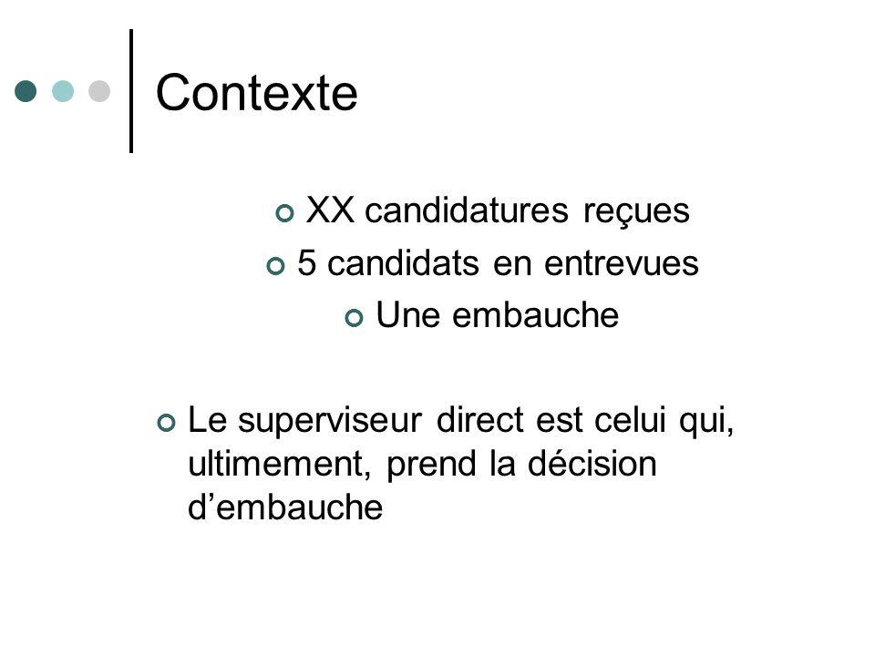 Contexte XX candidatures reçues 5 candidats en entrevues Une embauche Le superviseur direct est celui qui, ultimement, prend la décision dembauche