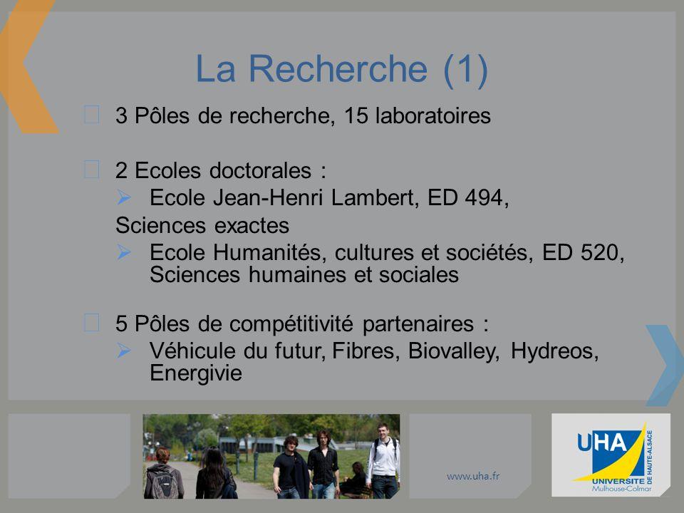 www.uha.fr La Recherche (1) 3 Pôles de recherche, 15 laboratoires 2 Ecoles doctorales : Ecole Jean-Henri Lambert, ED 494, Sciences exactes Ecole Human