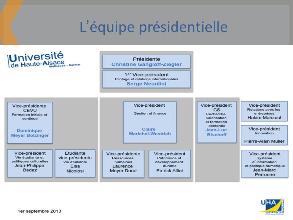 www.uha.fr Léquipe présidentielle