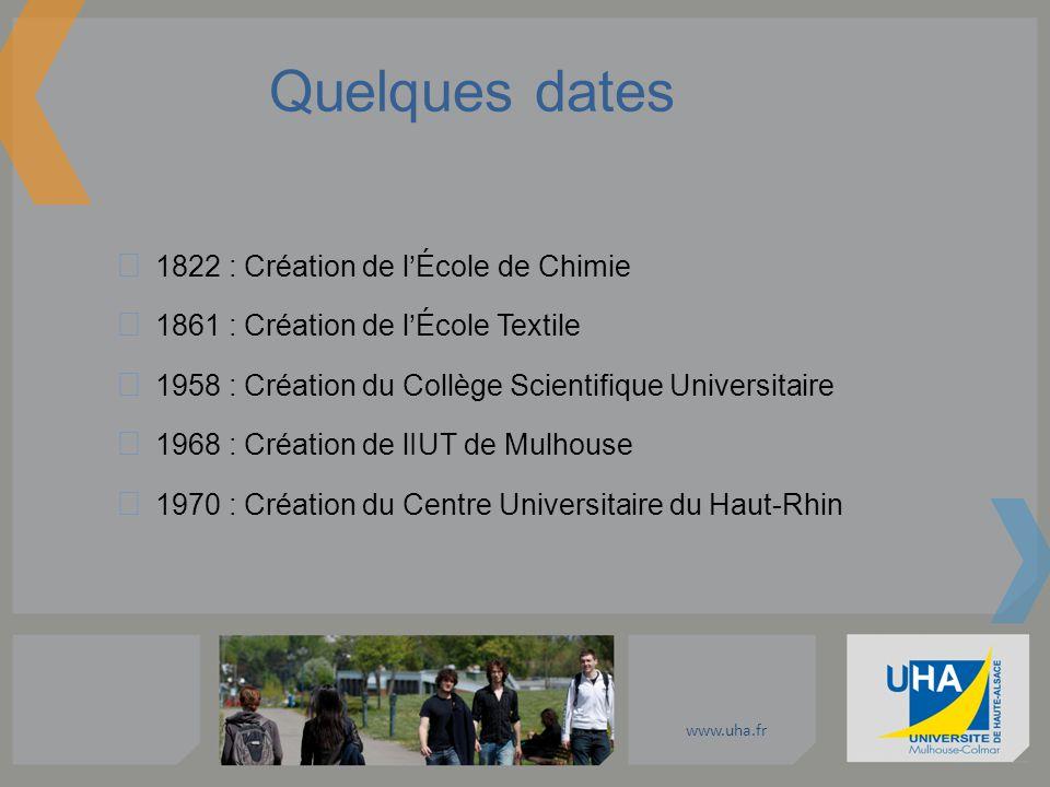 www.uha.fr 1822 : Création de lÉcole de Chimie 1861 : Création de lÉcole Textile 1958 : Création du Collège Scientifique Universitaire 1968 : Création