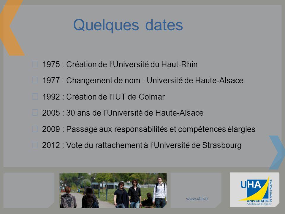 www.uha.fr 1975 : Création de lUniversité du Haut-Rhin 1977 : Changement de nom : Université de Haute-Alsace 1992 : Création de lIUT de Colmar 2005 :