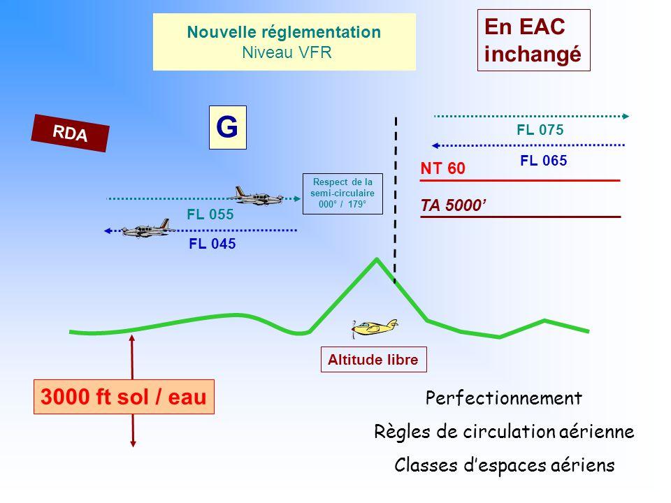 Perfectionnement Règles de circulation aérienne Classes despaces aériens 3000 ft sol / eau FL 045 FL 055 Altitude libre Respect de la semi-circulaire