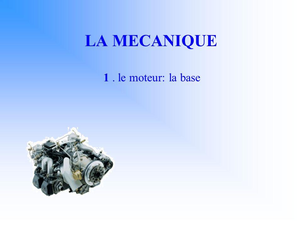 LA MECANIQUE 1. le moteur: la base