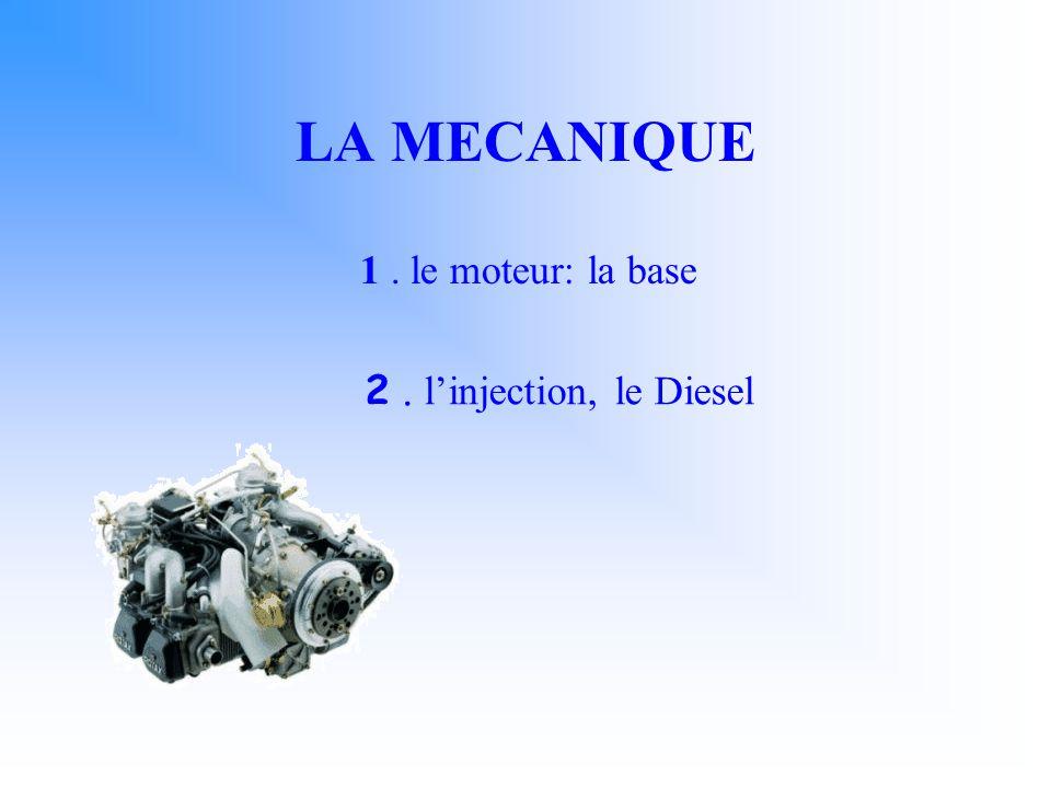 LA MECANIQUE 1. le moteur: la base 2. linjection, le Diesel