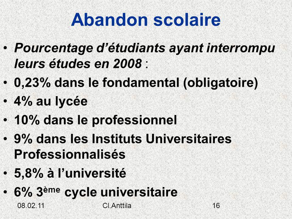 08.02.11Cl.Anttila16 Abandon scolaire Pourcentage détudiants ayant interrompu leurs études en 2008 : 0,23% dans le fondamental (obligatoire) 4% au lyc