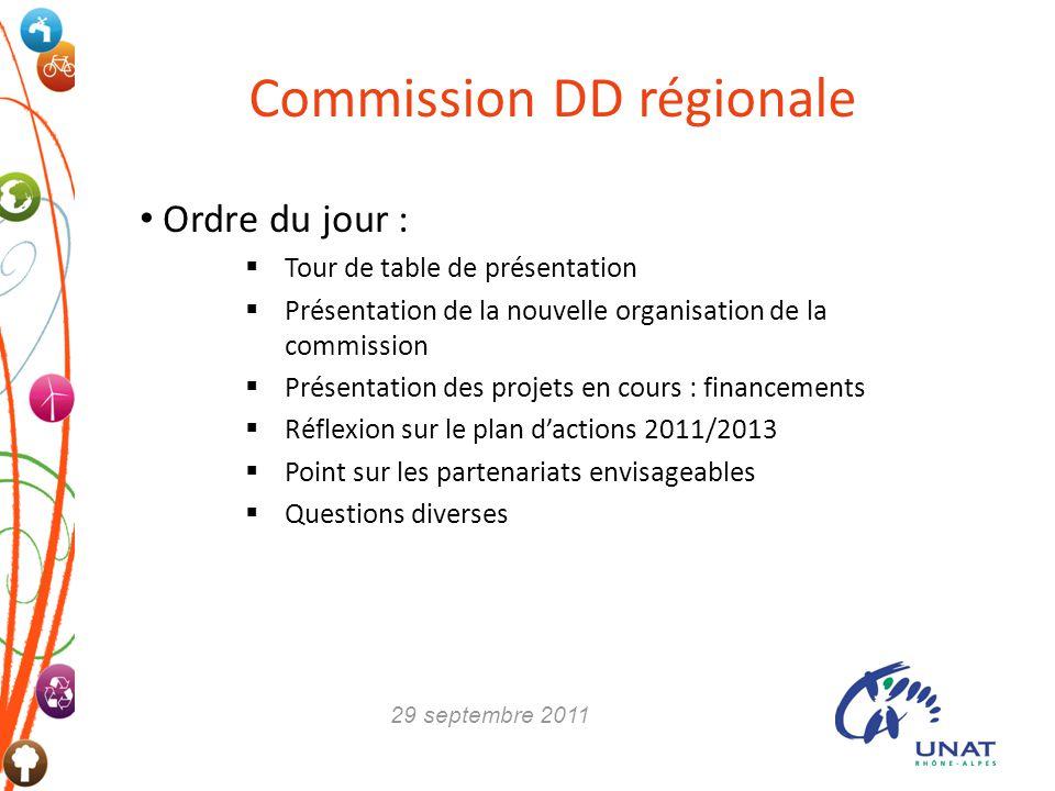 Commission DD régionale Ordre du jour : Tour de table de présentation Présentation de la nouvelle organisation de la commission Présentation des proje