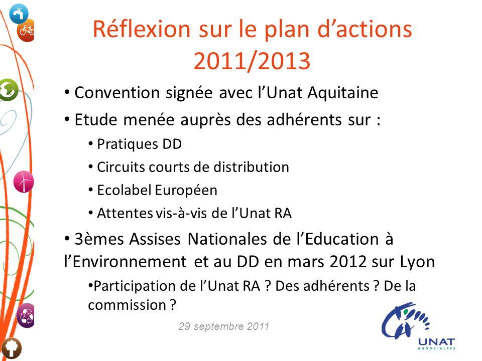 Réflexion sur le plan dactions 2011/2013 Convention signée avec lUnat Aquitaine Etude menée auprès des adhérents sur : Pratiques DD Circuits courts de