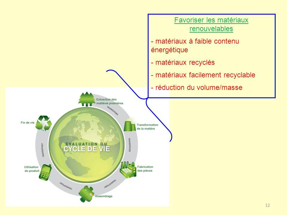 12 Favoriser les matériaux renouvelables - matériaux à faible contenu énergétique - matériaux recyclés - matériaux facilement recyclable - réduction d