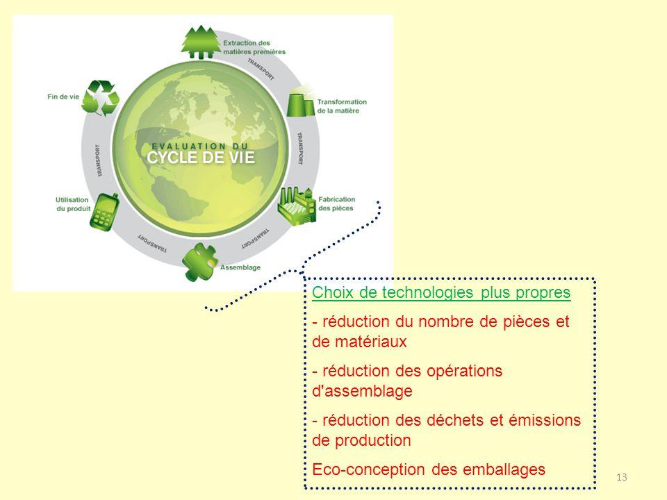 13 Choix de technologies plus propres - réduction du nombre de pièces et de matériaux - réduction des opérations d'assemblage - réduction des déchets