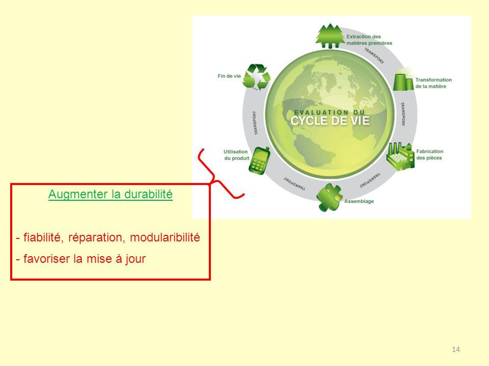 14 Augmenter la durabilité - fiabilité, réparation, modularibilité - favoriser la mise à jour