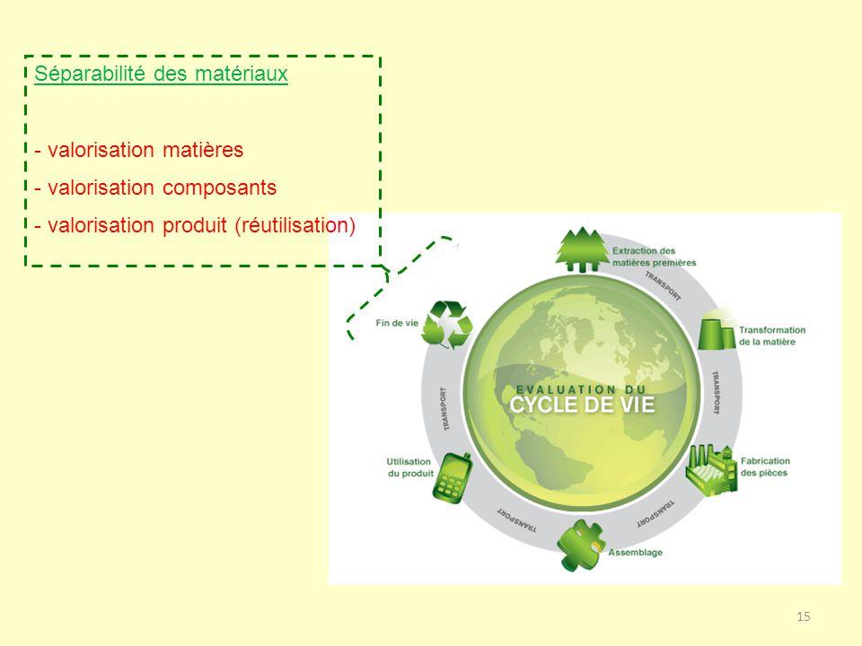 15 Séparabilité des matériaux - valorisation matières - valorisation composants - valorisation produit (réutilisation)