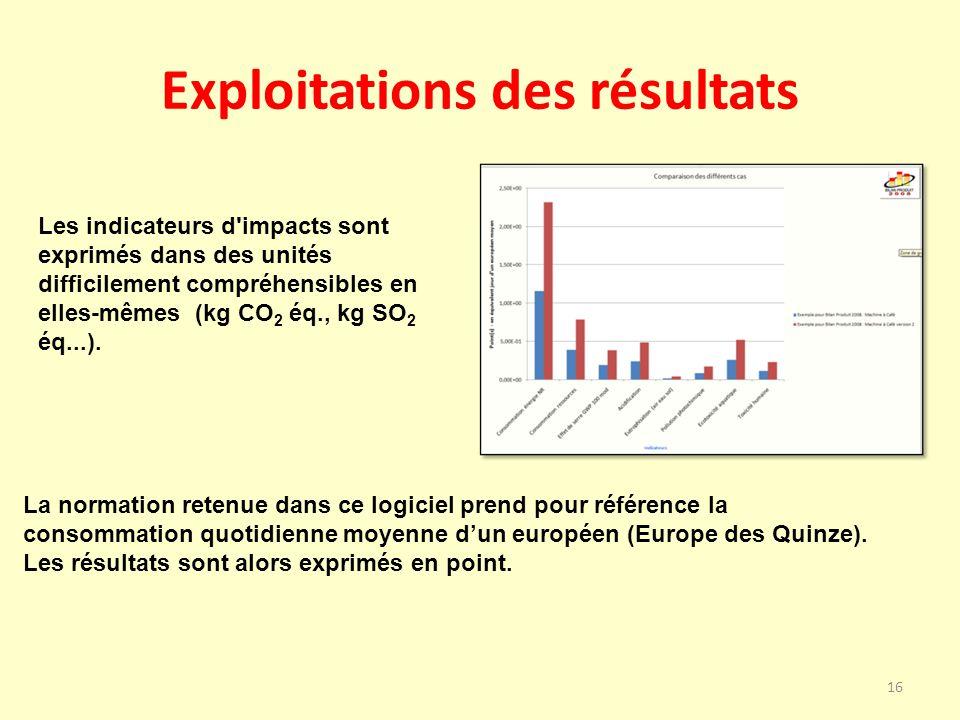 Exploitations des résultats 16 La normation retenue dans ce logiciel prend pour référence la consommation quotidienne moyenne dun européen (Europe des