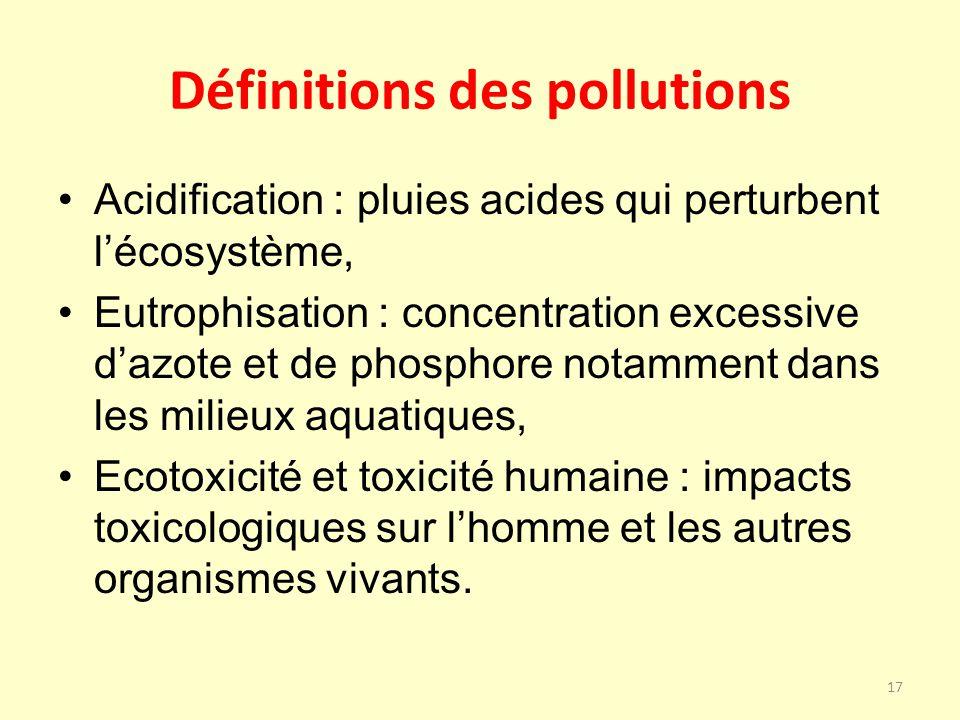 Définitions des pollutions Acidification : pluies acides qui perturbent lécosystème, Eutrophisation : concentration excessive dazote et de phosphore n