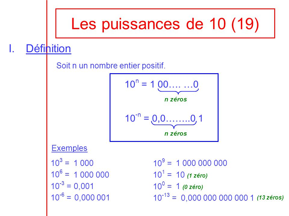 Les puissances de 10 (19) I.Définition Soit n un nombre entier positif. 10 3 = 10 6 = 10 -3 = 10 -6 = 10 n = 1 00…. …0 n zéros 10 -n = 0,0……..0 1 10 9