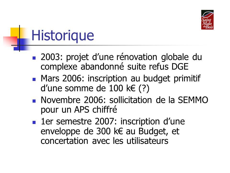 Historique 2003: projet dune rénovation globale du complexe abandonné suite refus DGE Mars 2006: inscription au budget primitif dune somme de 100 k ( ) Novembre 2006: sollicitation de la SEMMO pour un APS chiffré 1er semestre 2007: inscription dune enveloppe de 300 k au Budget, et concertation avec les utilisateurs