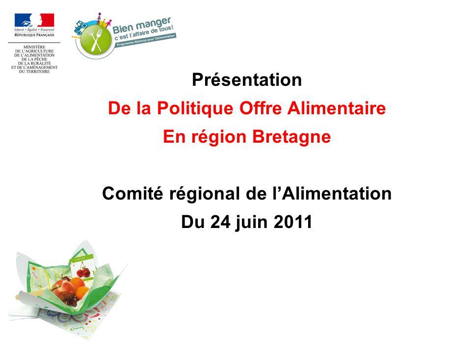 Présentation De la Politique Offre Alimentaire En région Bretagne Comité régional de lAlimentation Du 24 juin 2011
