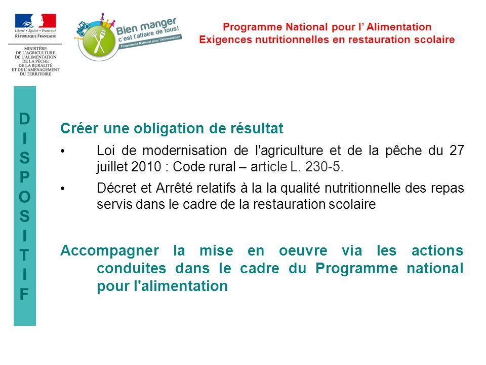 Créer une obligation de résultat Loi de modernisation de l agriculture et de la pêche du 27 juillet 2010 : Code rural – article L.