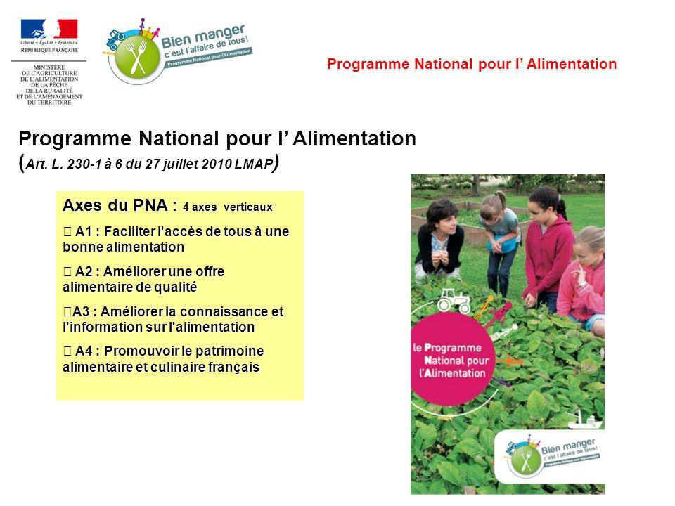 Programme National pour l Alimentation ( Art.L.