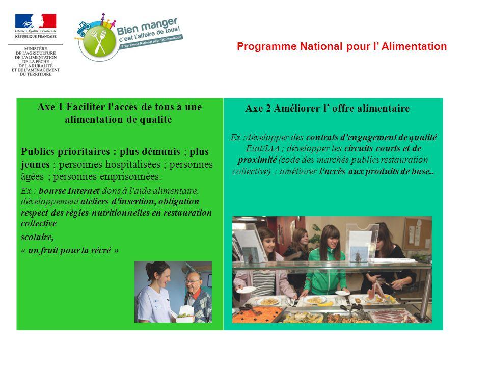 Axe 1 Faciliter l accès de tous à une alimentation de qualité Publics prioritaires : plus démunis ; plus jeunes ; personnes hospitalisées ; personnes âgées ; personnes emprisonnées.
