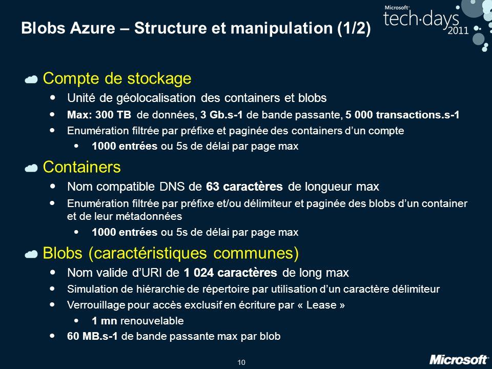 10 Blobs Azure – Structure et manipulation (1/2) Compte de stockage Unité de géolocalisation des containers et blobs Max: 300 TB de données, 3 Gb.s-1