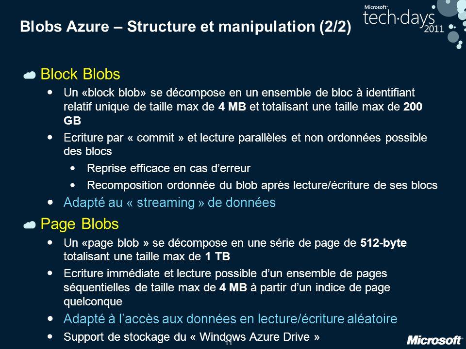 11 Blobs Azure – Structure et manipulation (2/2) Block Blobs Un «block blob» se décompose en un ensemble de bloc à identifiant relatif unique de taille max de 4 MB et totalisant une taille max de 200 GB Ecriture par « commit » et lecture parallèles et non ordonnées possible des blocs Reprise efficace en cas derreur Recomposition ordonnée du blob après lecture/écriture de ses blocs Adapté au « streaming » de données Page Blobs Un «page blob » se décompose en une série de page de 512-byte totalisant une taille max de 1 TB Ecriture immédiate et lecture possible dun ensemble de pages séquentielles de taille max de 4 MB à partir dun indice de page quelconque Adapté à laccès aux données en lecture/écriture aléatoire Support de stockage du « Windows Azure Drive »