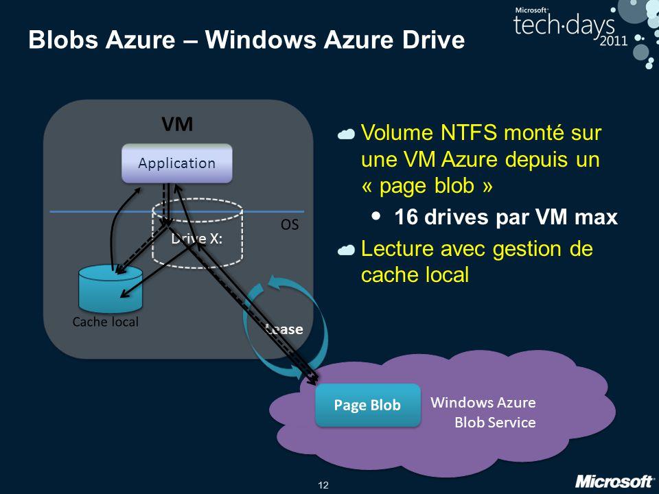 12 Blobs Azure – Windows Azure Drive Volume NTFS monté sur une VM Azure depuis un « page blob » 16 drives par VM max Lecture avec gestion de cache local Windows Azure Blob Service Application Lease Drive X:
