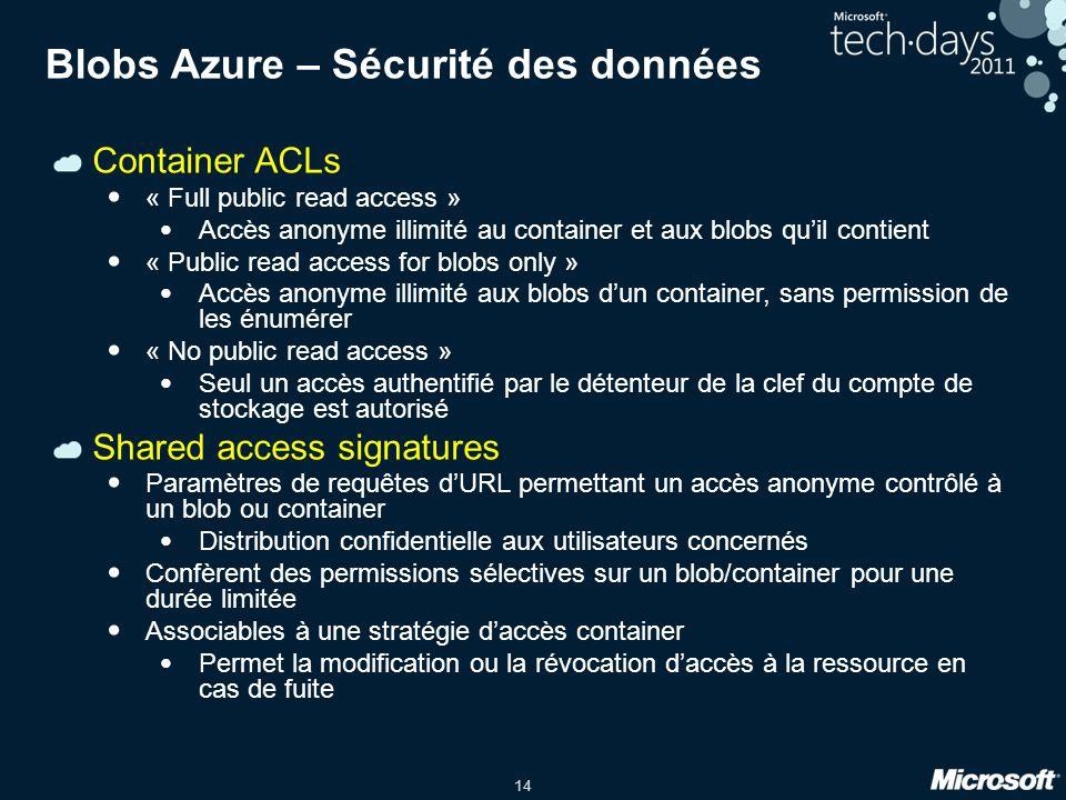 14 Blobs Azure – Sécurité des données Container ACLs « Full public read access » Accès anonyme illimité au container et aux blobs quil contient « Publ