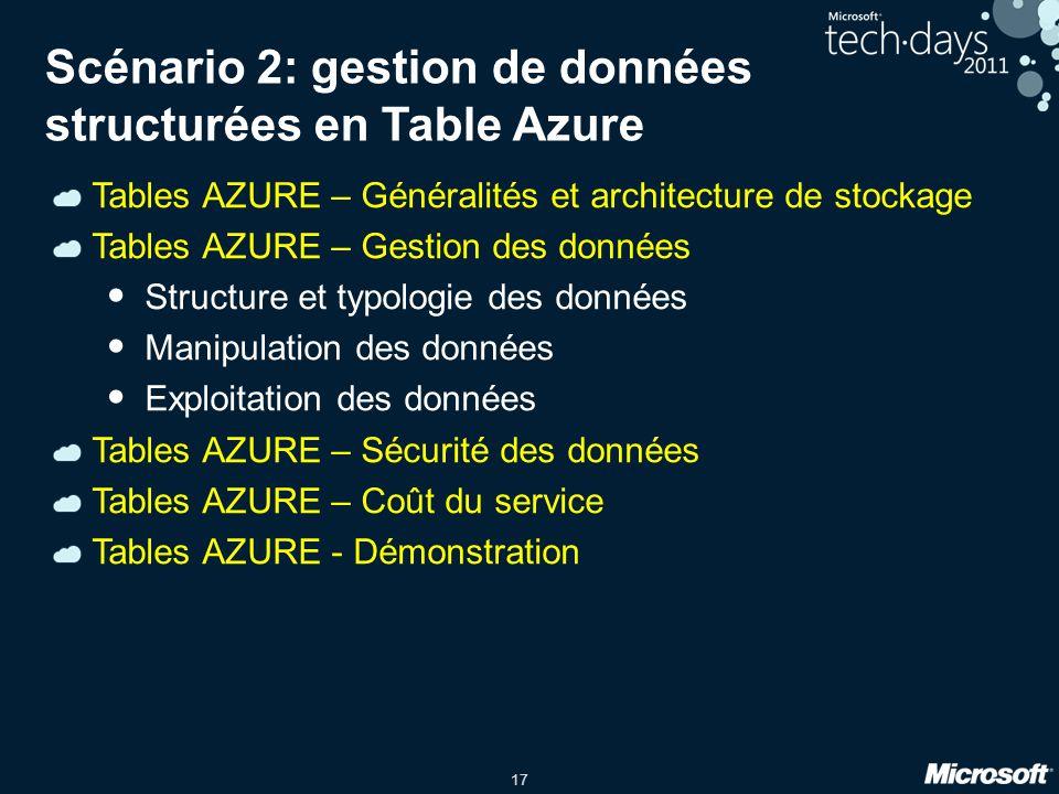 17 Scénario 2: gestion de données structurées en Table Azure Tables AZURE – Généralités et architecture de stockage Tables AZURE – Gestion des données