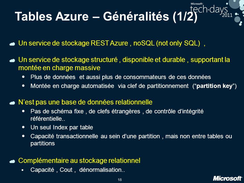 18 Tables Azure – Généralités (1/2) Un service de stockage REST Azure, noSQL (not only SQL), Un service de stockage structuré, disponible et durable,