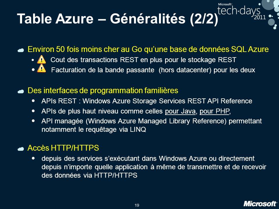 19 Table Azure – Généralités (2/2) Environ 50 fois moins cher au Go quune base de données SQL Azure Cout des transactions REST en plus pour le stockage REST Facturation de la bande passante (hors datacenter) pour les deux Des interfaces de programmation familières APIs REST : Windows Azure Storage Services REST API Reference APIs de plus haut niveau comme celles pour Java, pour PHP, API managée (Windows Azure Managed Library Reference) permettant notamment le requêtage via LINQ Accès HTTP/HTTPS depuis des services sexécutant dans Windows Azure ou directement depuis nimporte quelle application à même de transmettre et de recevoir des données via HTTP/HTTPS