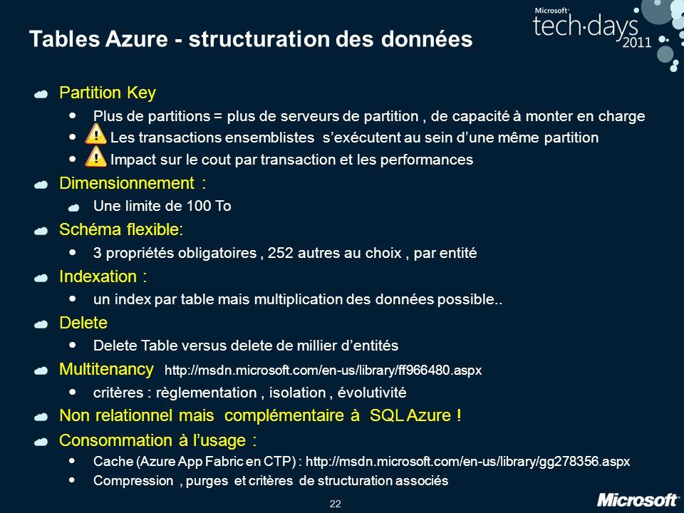 22 Tables Azure - structuration des données Partition Key Plus de partitions = plus de serveurs de partition, de capacité à monter en charge Les trans