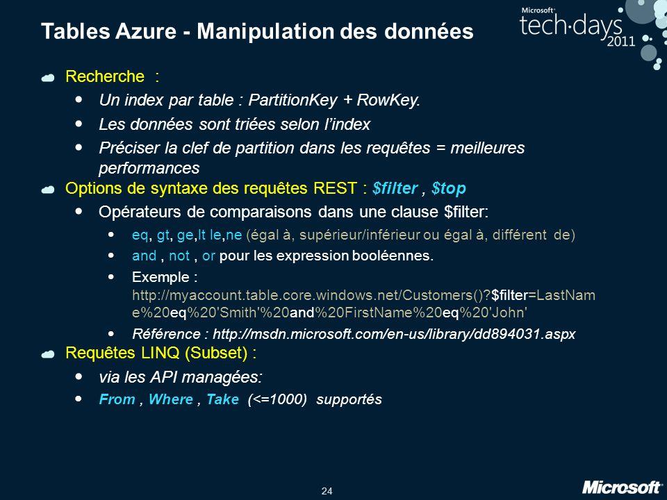 24 Tables Azure - Manipulation des données Recherche : Un index par table : PartitionKey + RowKey. Les données sont triées selon lindex Préciser la cl