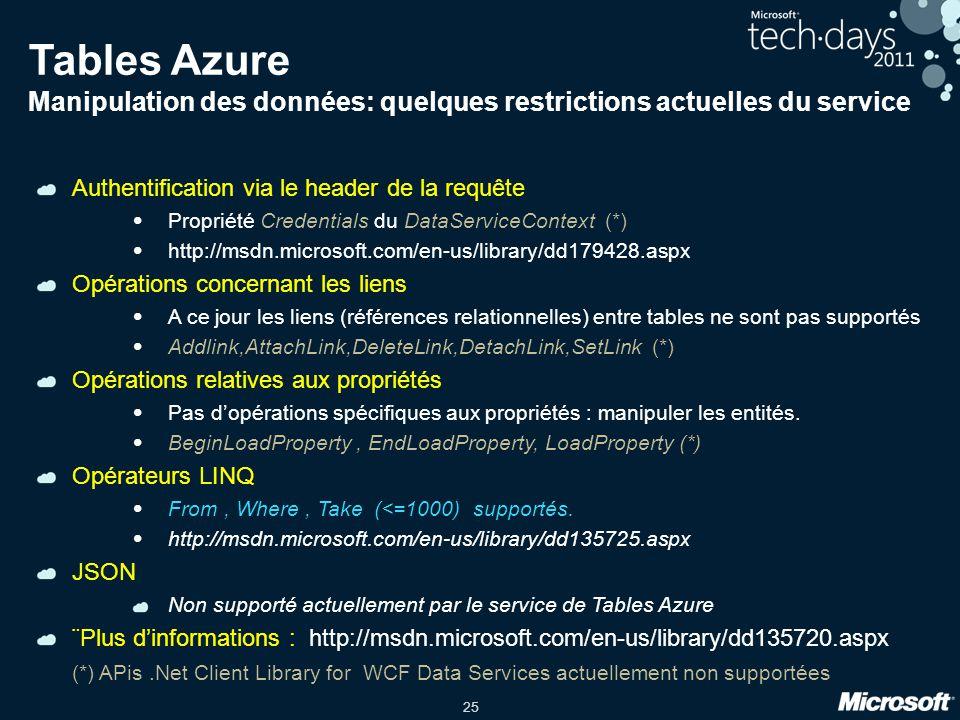 25 Tables Azure Manipulation des données: quelques restrictions actuelles du service Authentification via le header de la requête Propriété Credential