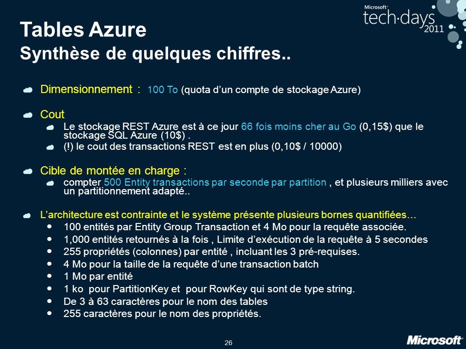 26 Tables Azure Synthèse de quelques chiffres.. Dimensionnement : 100 To (quota dun compte de stockage Azure) Cout Le stockage REST Azure est à ce jou