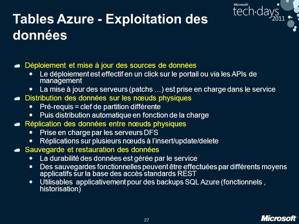 27 Tables Azure - Exploitation des données Déploiement et mise à jour des sources de données Le déploiement est effectif en un click sur le portail ou