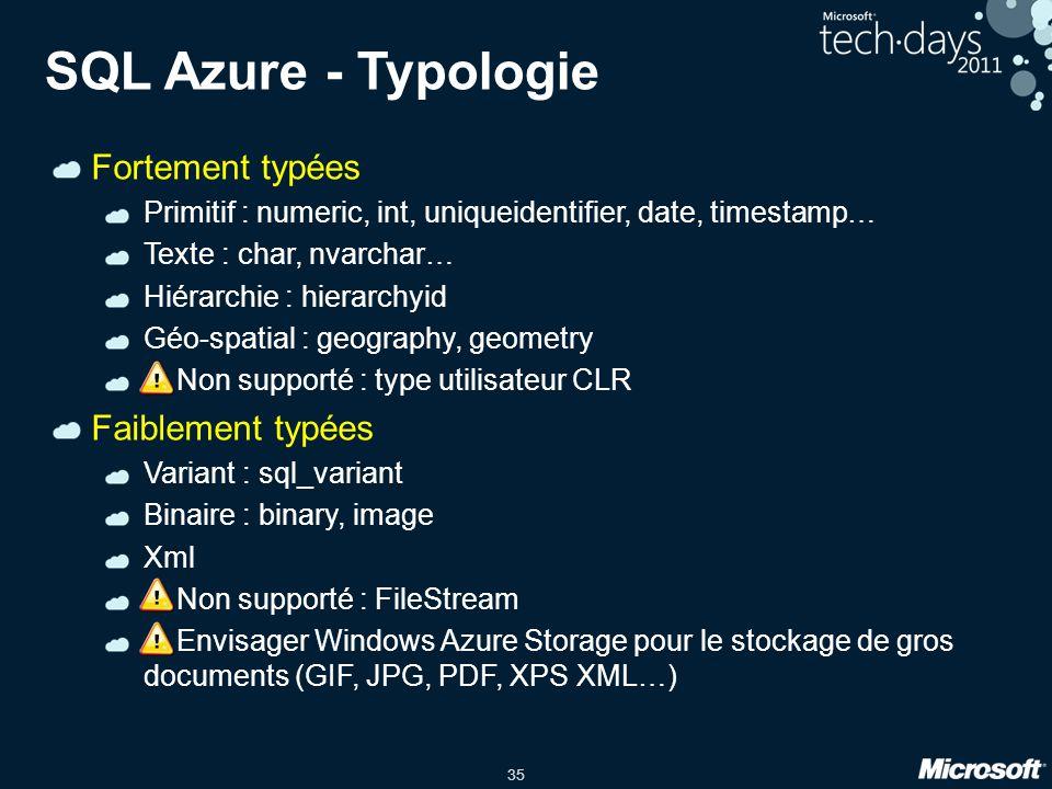 35 SQL Azure - Typologie Fortement typées Primitif : numeric, int, uniqueidentifier, date, timestamp… Texte : char, nvarchar… Hiérarchie : hierarchyid