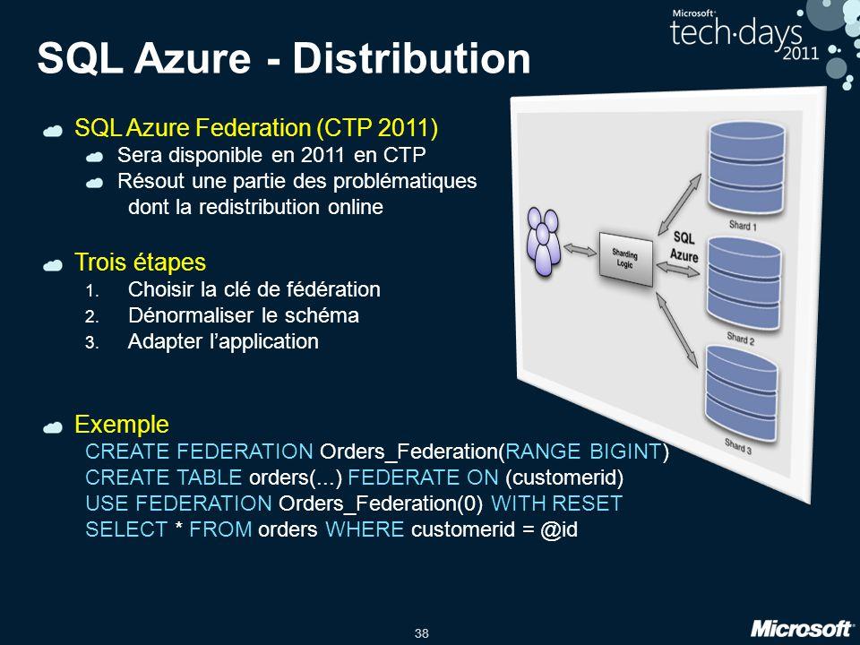38 SQL Azure - Distribution SQL Azure Federation (CTP 2011) Sera disponible en 2011 en CTP Résout une partie des problématiques dont la redistribution