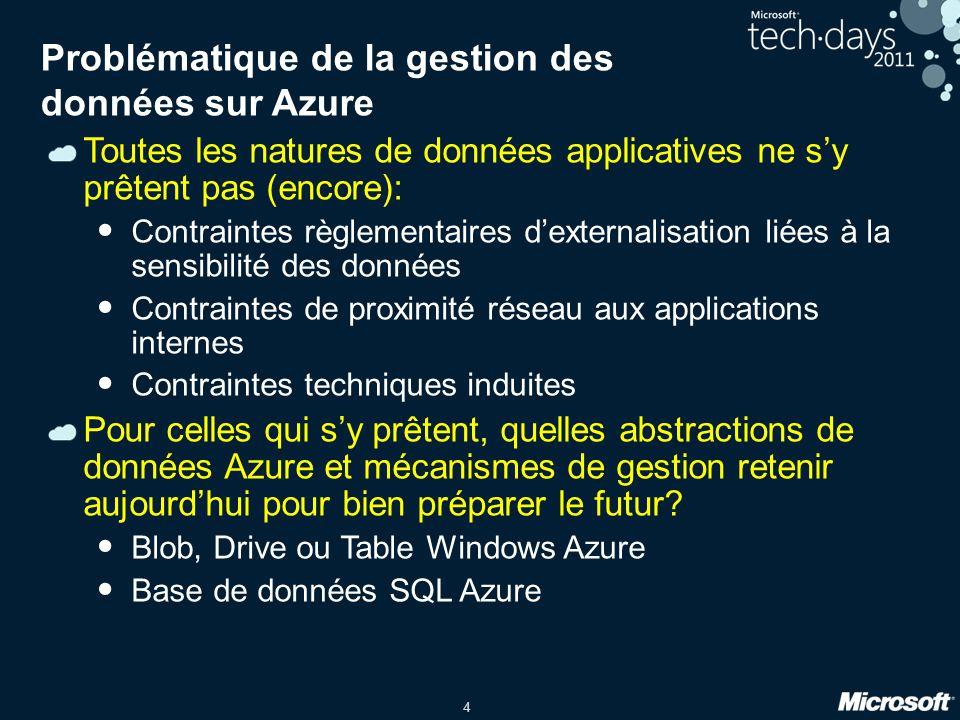25 Tables Azure Manipulation des données: quelques restrictions actuelles du service Authentification via le header de la requête Propriété Credentials du DataServiceContext (*) http://msdn.microsoft.com/en-us/library/dd179428.aspx Opérations concernant les liens A ce jour les liens (références relationnelles) entre tables ne sont pas supportés Addlink,AttachLink,DeleteLink,DetachLink,SetLink (*) Opérations relatives aux propriétés Pas dopérations spécifiques aux propriétés : manipuler les entités.