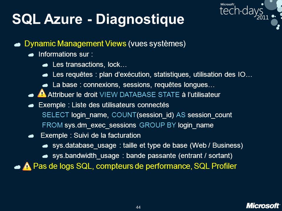 44 SQL Azure - Diagnostique Dynamic Management Views (vues systèmes) Informations sur : Les transactions, lock… Les requêtes : plan dexécution, statistiques, utilisation des IO… La base : connexions, sessions, requêtes longues… .