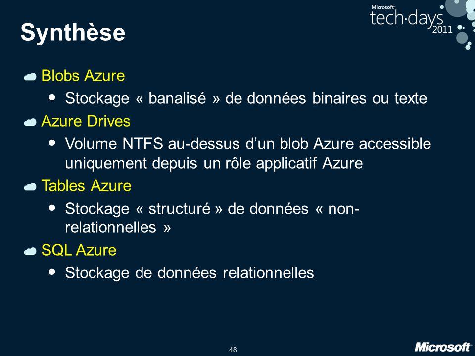 48 Synthèse Blobs Azure Stockage « banalisé » de données binaires ou texte Azure Drives Volume NTFS au-dessus dun blob Azure accessible uniquement depuis un rôle applicatif Azure Tables Azure Stockage « structuré » de données « non- relationnelles » SQL Azure Stockage de données relationnelles