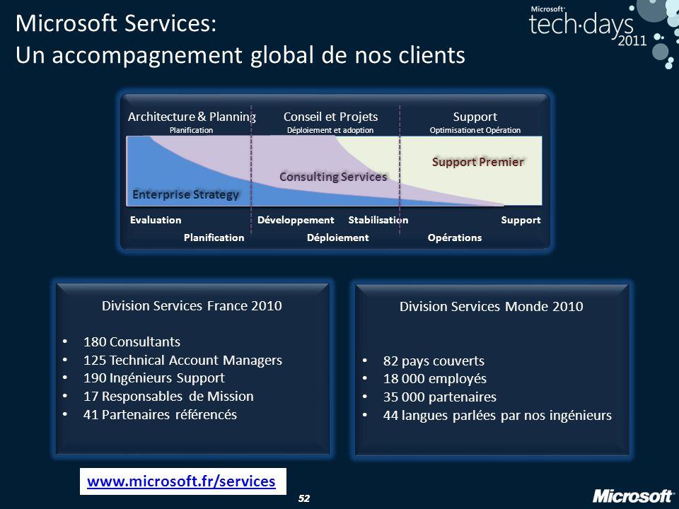 52 Microsoft Services: Un accompagnement global de nos clients Architecture & Planning Planification Conseil et Projets Déploiement et adoption Suppor