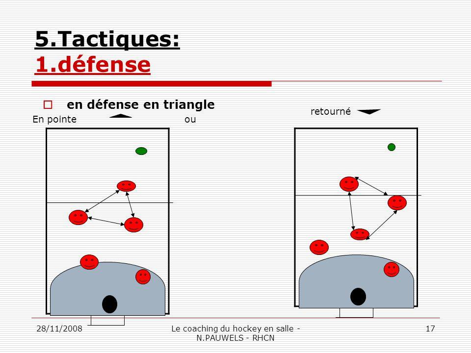 28/11/2008Le coaching du hockey en salle - N.PAUWELS - RHCN 17 5.Tactiques: 1.défense en défense en triangle En pointe ou retourné