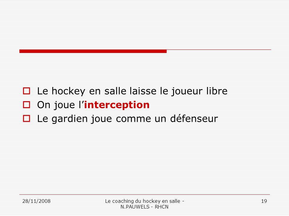 28/11/2008Le coaching du hockey en salle - N.PAUWELS - RHCN 19 Le hockey en salle laisse le joueur libre On joue linterception Le gardien joue comme un défenseur