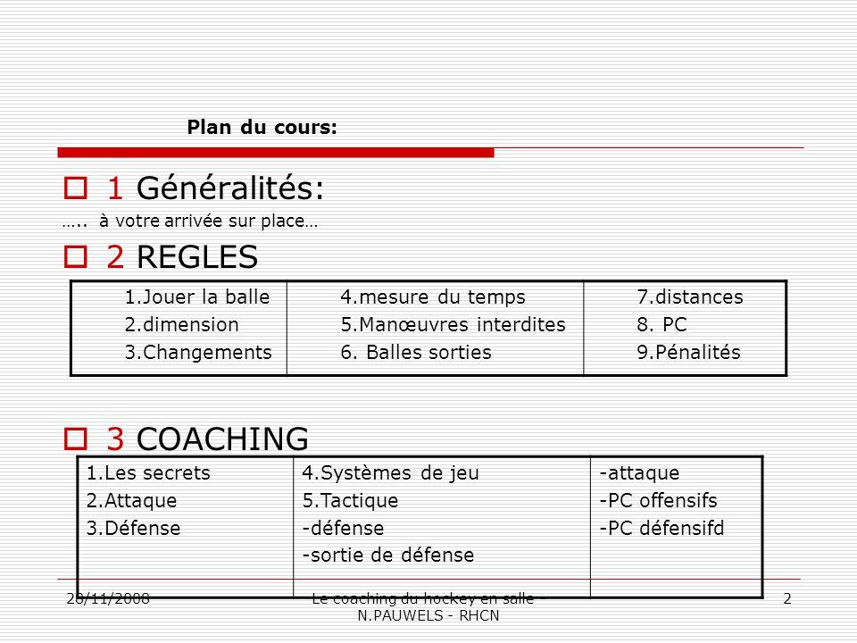 28/11/2008Le coaching du hockey en salle - N.PAUWELS - RHCN 2 Plan du cours: 1 Généralités: …..
