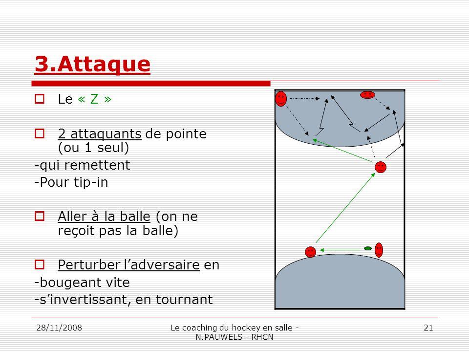 28/11/2008Le coaching du hockey en salle - N.PAUWELS - RHCN 21 3.Attaque Le « Z » 2 attaquants de pointe (ou 1 seul) -qui remettent -Pour tip-in Aller à la balle (on ne reçoit pas la balle) Perturber ladversaire en -bougeant vite -sinvertissant, en tournant