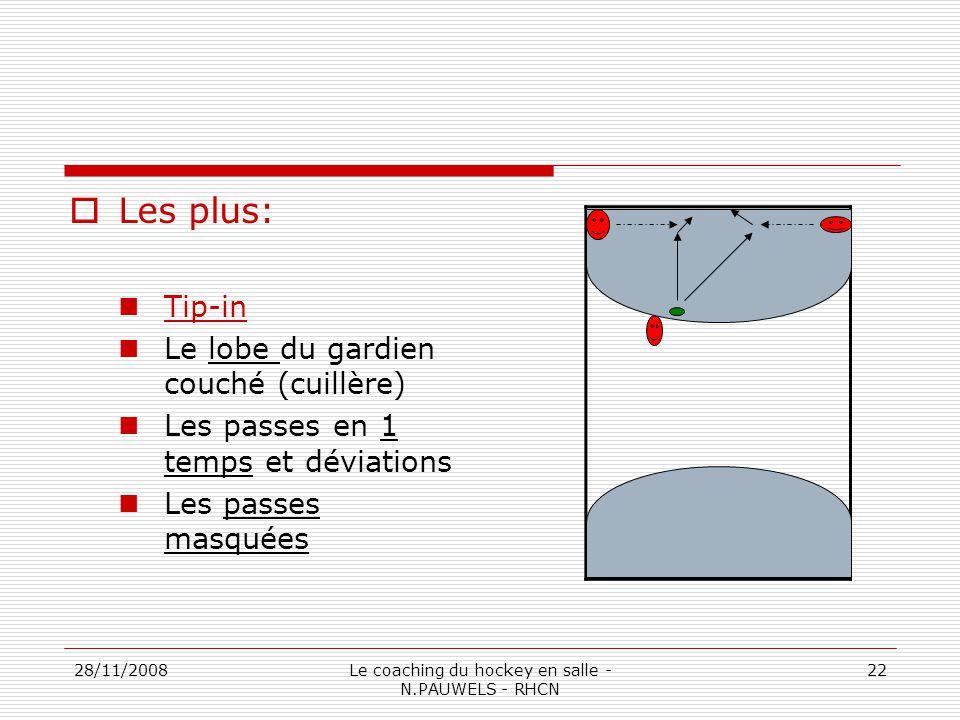 28/11/2008Le coaching du hockey en salle - N.PAUWELS - RHCN 22 Les plus: Tip-in Le lobe du gardien couché (cuillère) Les passes en 1 temps et déviations Les passes masquées