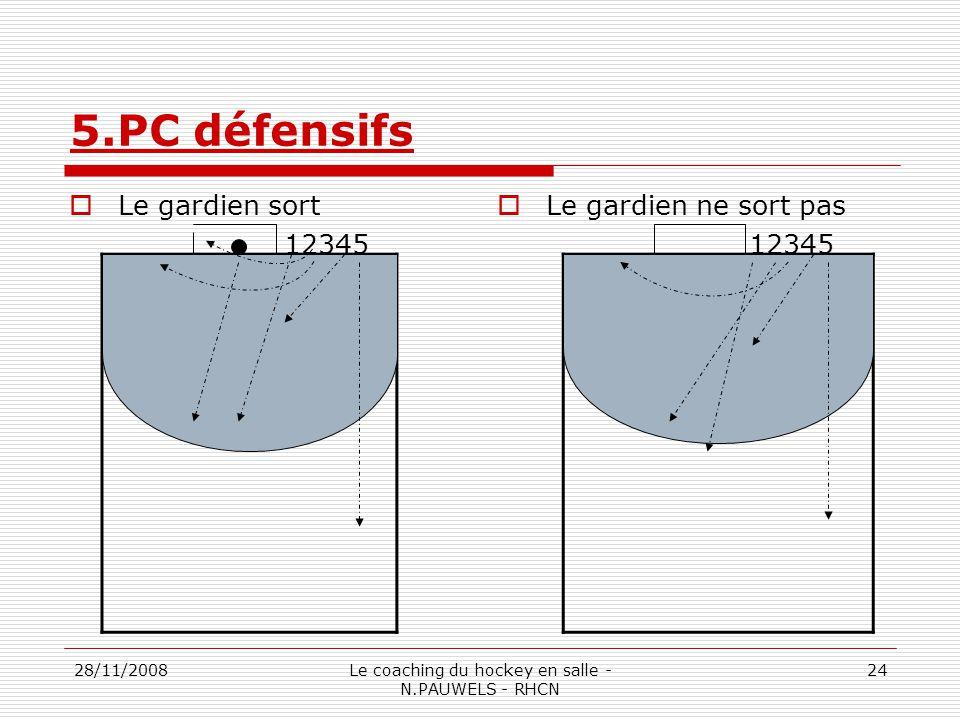 28/11/2008Le coaching du hockey en salle - N.PAUWELS - RHCN 24 5.PC défensifs Le gardien sort 12345 Le gardien ne sort pas 12345