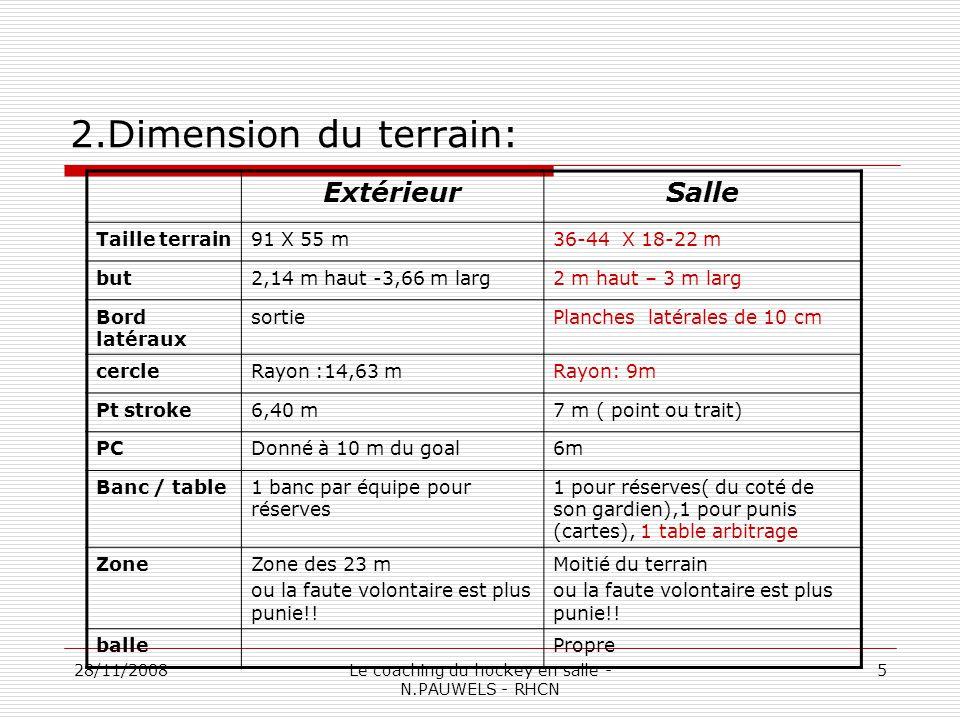 28/11/2008Le coaching du hockey en salle - N.PAUWELS - RHCN 5 2.Dimension du terrain: ExtérieurSalle Taille terrain91 X 55 m36-44 X 18-22 m but2,14 m haut -3,66 m larg2 m haut – 3 m larg Bord latéraux sortiePlanches latérales de 10 cm cercleRayon :14,63 mRayon: 9m Pt stroke6,40 m7 m ( point ou trait) PCDonné à 10 m du goal6m Banc / table1 banc par équipe pour réserves 1 pour réserves( du coté de son gardien),1 pour punis (cartes), 1 table arbitrage ZoneZone des 23 m ou la faute volontaire est plus punie!.